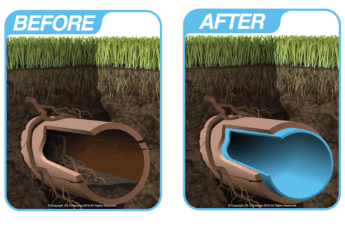 how to fix sewer pipe